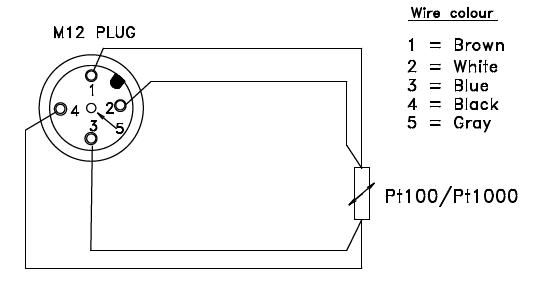 Hfc Temperature Sensor